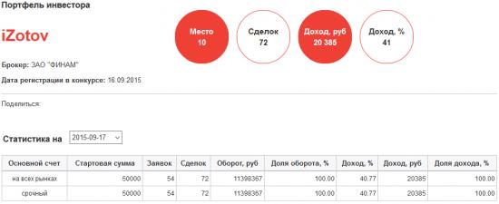 ЛЧИ, первые результаты. iZotov