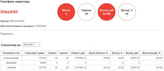 ЛЧИ, первые результаты. insurer