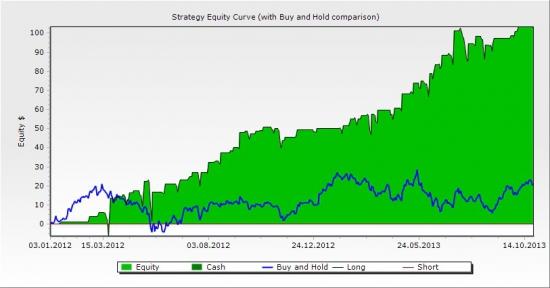 Сбербанк перевертыш с 1 января 2012 года