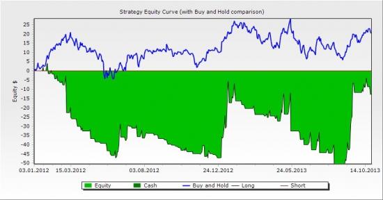 Сбербанк с 1 января 2012 годв