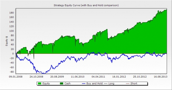 Сбербанк перевертыш с 1 января 2008 года