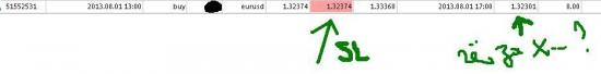 Мои сделки по EURUSD (01.08.2013) - сработал БУ