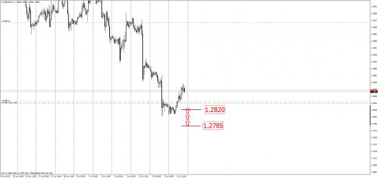 возможность купить Евро