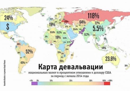 Карта девальвации или смотрите на вещи шире...