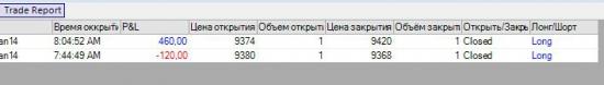 TopstepTrader Я ЛОХ +340$