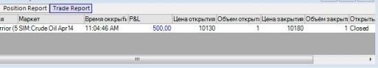TopstepTrader +500