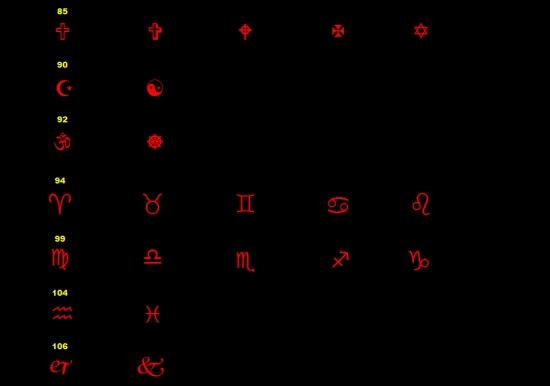 Коды значков в МТ4