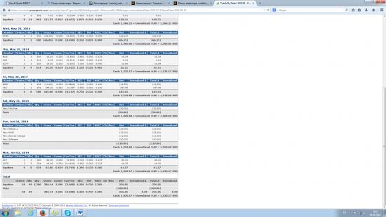 Поиск инвестора для работы на NYSE.