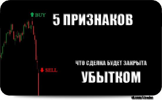 5 Признаков что сделка будет закрыта убытком