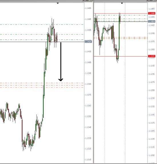Евро- ложись!вспышка с севера.