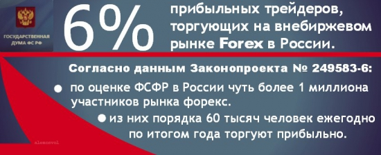 Госдума РФ & Форекс