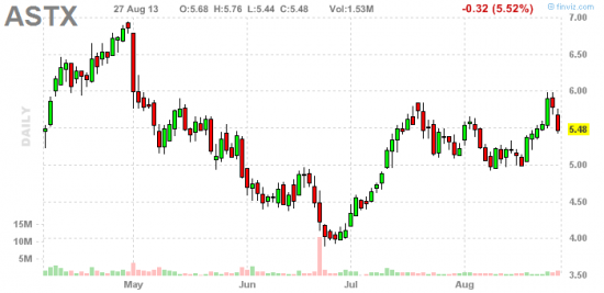 PennyStock News Research на 28.08.13
