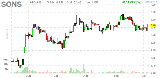 PennyStock News Research на 7.10.13