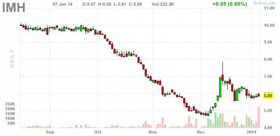 PennyStock News Research на 8.01.14