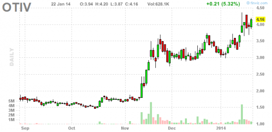 PennyStock News Research на 23.01.14