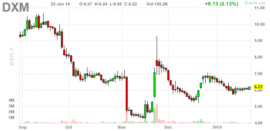 PennyStock News Research на 24.01.14