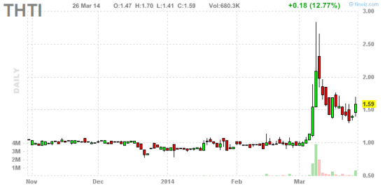 PennyStock News Research на 27.03.14