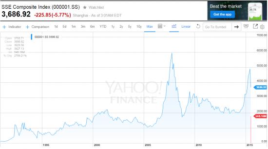 Китайские брокерские дома договорились остановить падение фондового рынка