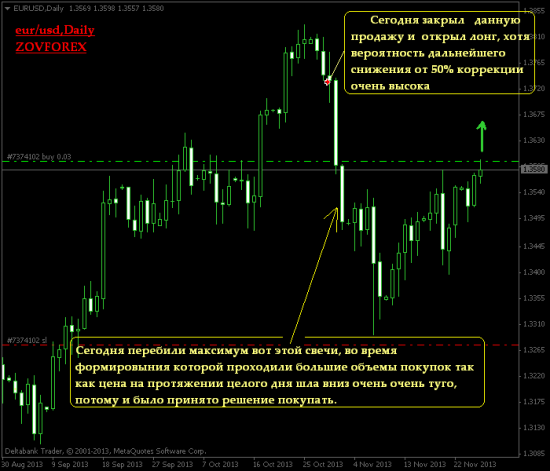 EUR/USD,Daily /ZOVFOREX