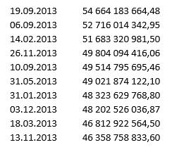 Дневной оборот торгов на ММВБ 2014-01-27