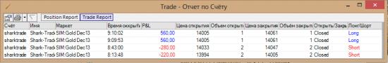 03.09.2013 10 День Комбайна TST