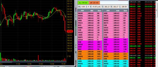 S&P 500 R.I.P