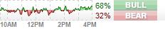 Подскажите пожалуйста что это за индикатор?