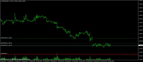 сбербанк и евро