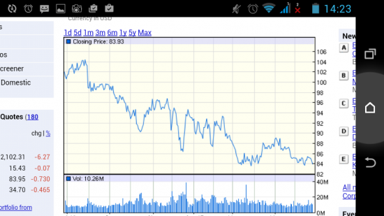 Рынок нефти под угрозой ?
