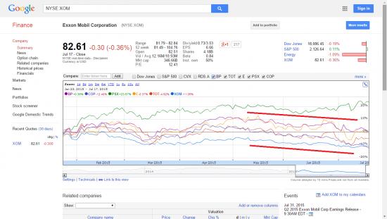 Аналитика рынков.