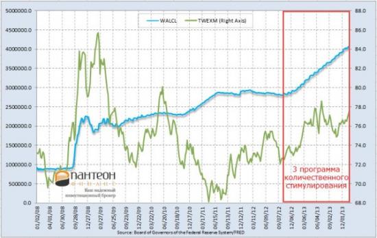 Обновят ли евро и фунт свои максимумы?