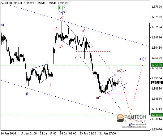 Продолжаем продавать евро