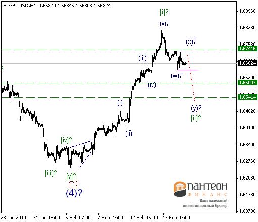 Доллар занимает преимущественное положение
