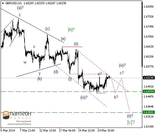 Локальное укрепление доллара США может продлиться.
