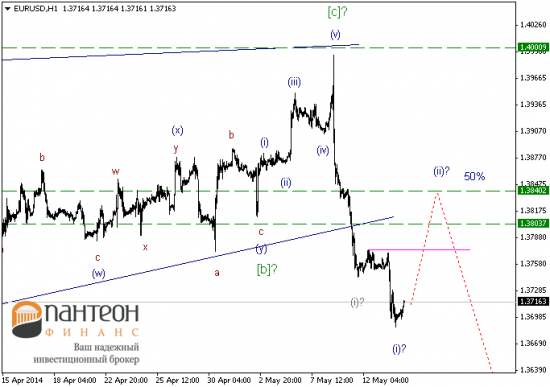 Евро/доллар США и Фунт доллар США будут консолидироваться со склонностью к росту.