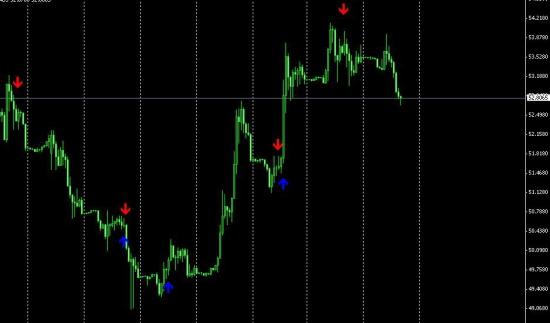 Сигнал падения бакса , евро устоял