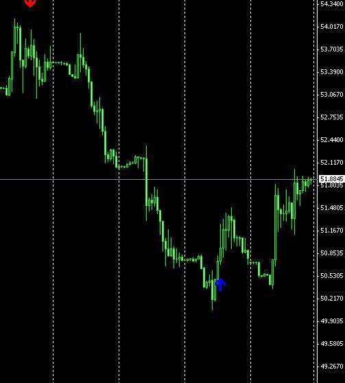 Бакс и нефть дали хорошие сигналы