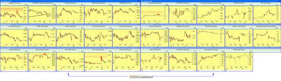 Quik - как я сделал удобный мониторинг сразу всех акций