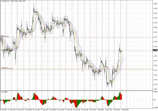 (z) Мысли по евро-баксу
