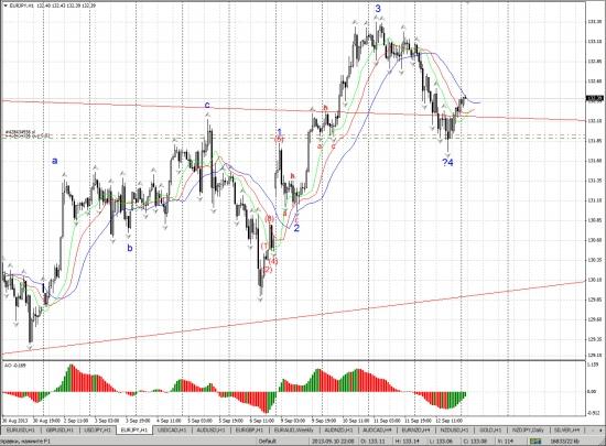 (Z) Бай по евро йене