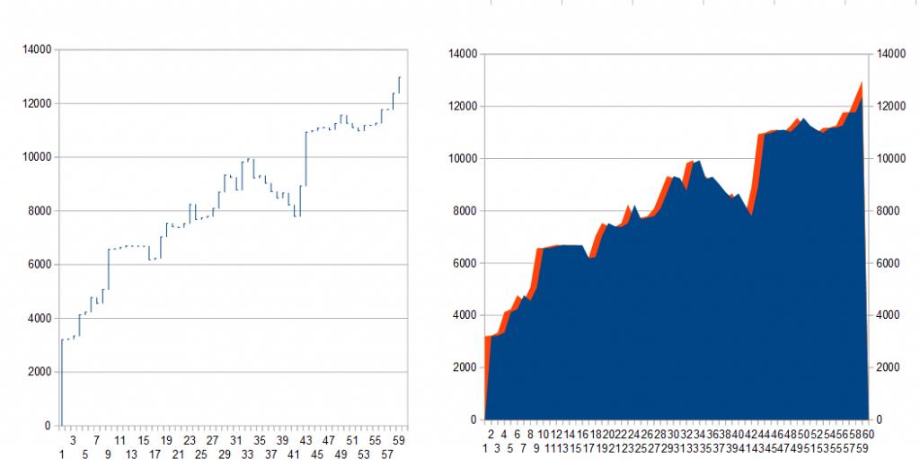 чикагская товарная биржа торговля фьючерсами на биткоин