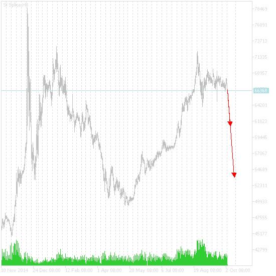 Рубль будет укрепляться?!