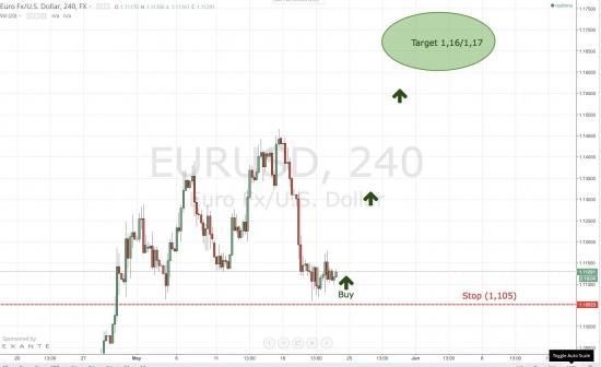 ≤00≥ Евра = Вира!!!