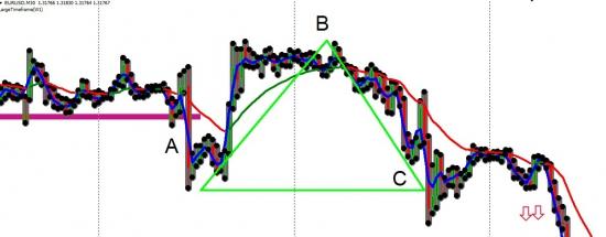 Евробакс 1 час 15-16 августа инсайд модель треугольник.