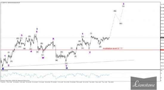 USD/JPY: волновой анализ 7 ноября