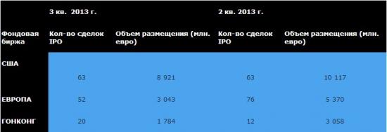 ipo - financier.by
