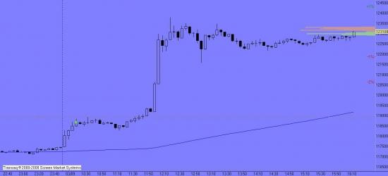 """RIU """"Докупк"""" первая зделка в  10:16 . 5 конкй и в 20:09 и 1 конь...."""