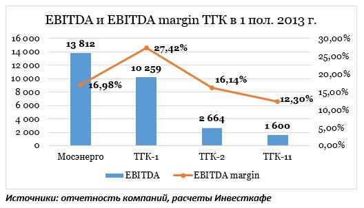 Эффективный рынок по-русски. Метаморфозы.