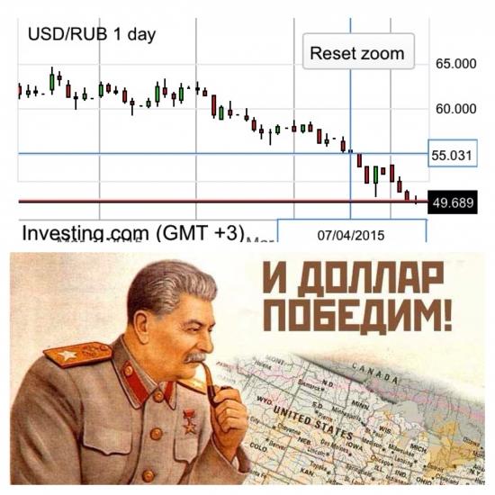 И доллар победим!
