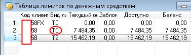 Горе инвестор